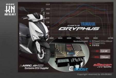 aRacer(アレーサー)【RC Super2 MGU EBOOSTチタンゴールド限定セット品】【シグナス6型(グリフィス),AREOX155,NMAX】+bLink2 ワイヤレスモジュール+AF1 O2モジュール+ハーネス+記念キャップ